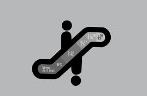 enomada_infografia03