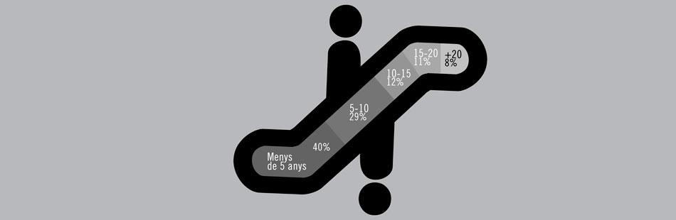 enomada_infografia03_cap